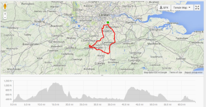 FT London Cycle Sportive